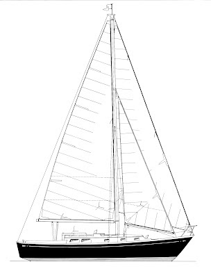 Huromic 35 - sailplan